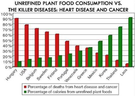 plants-v.disease